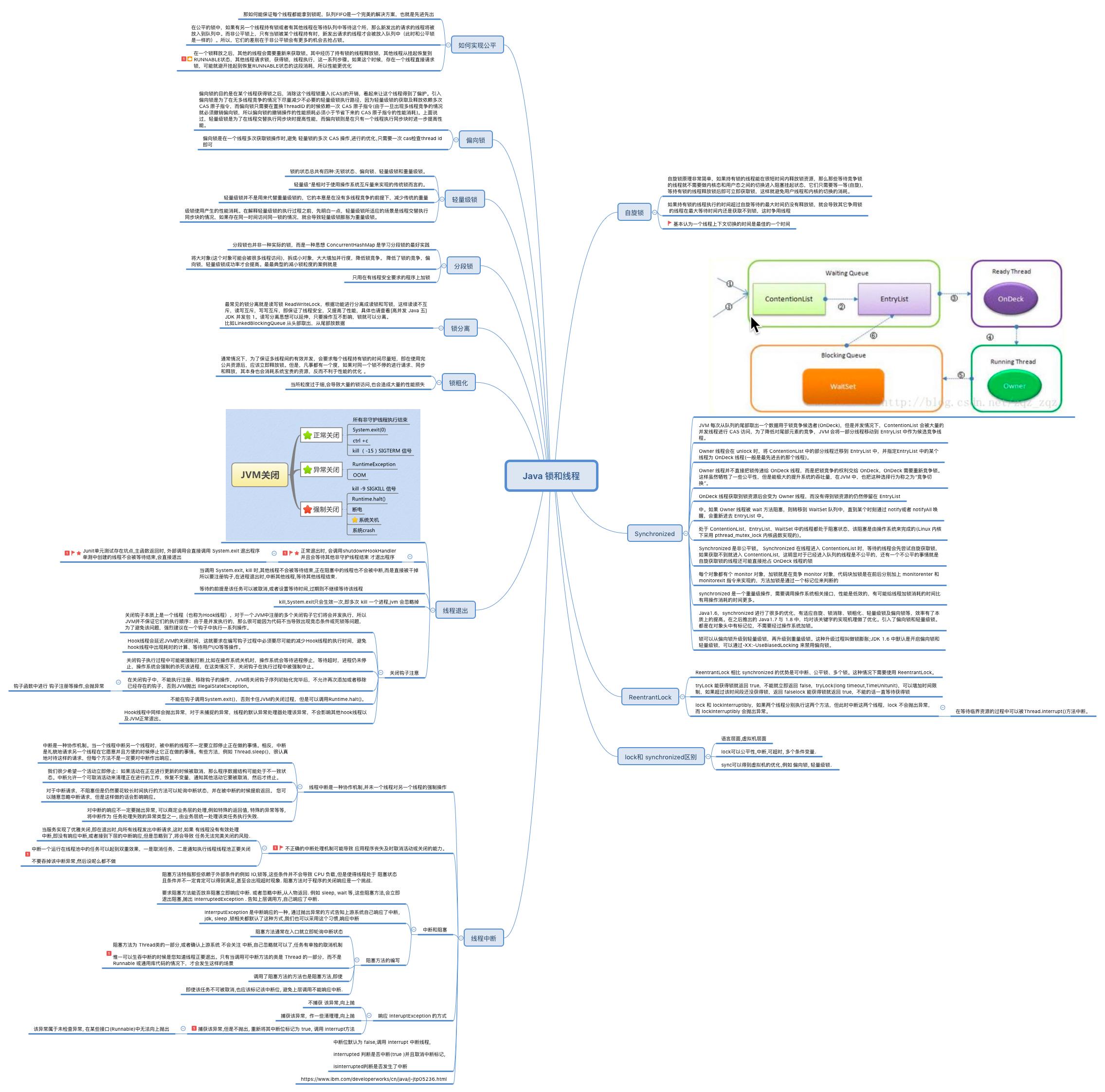 Java 锁和线程