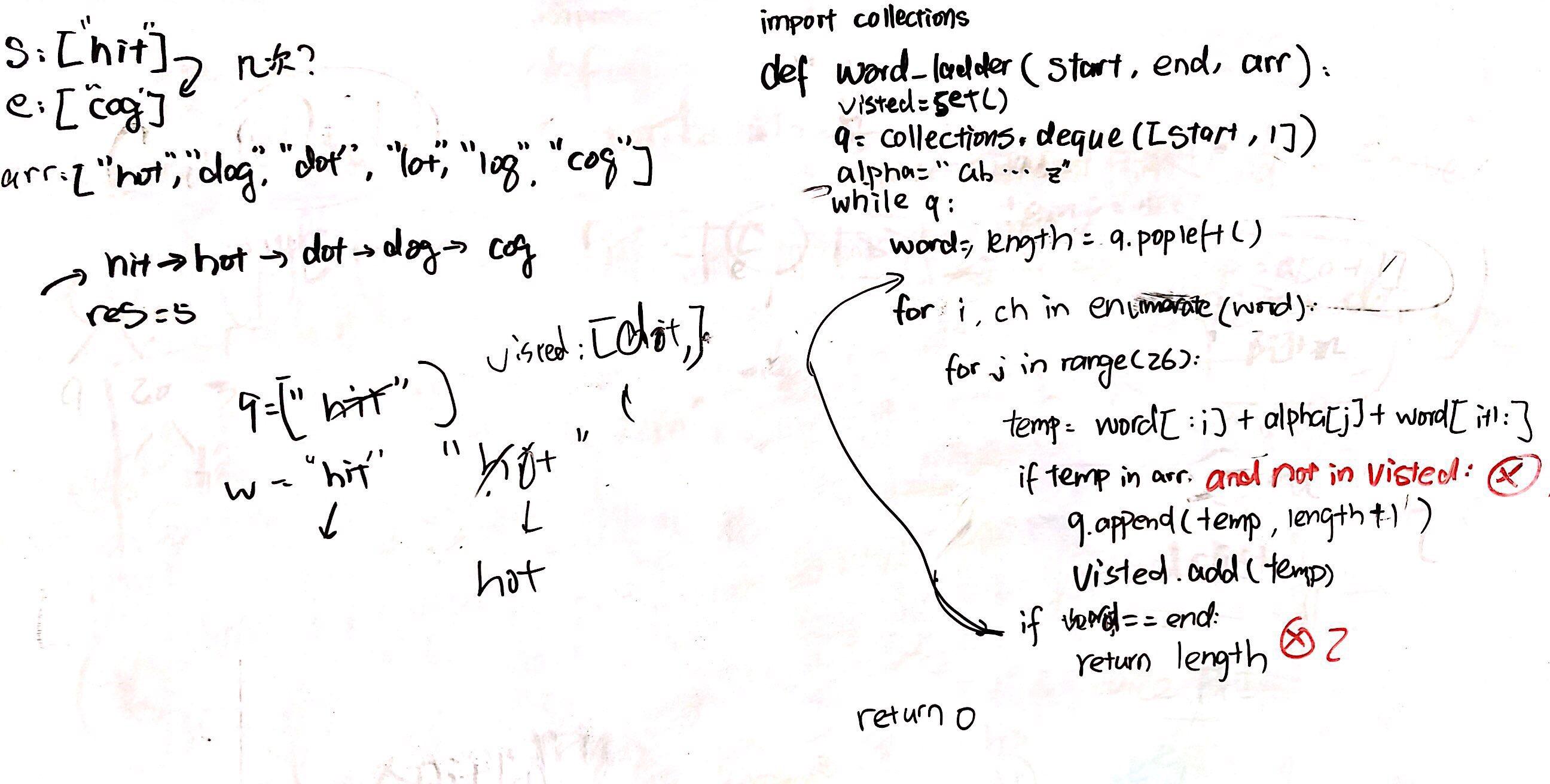 👏🏻 Python (BFS) - 公瑾™ - LeetCode Discuss