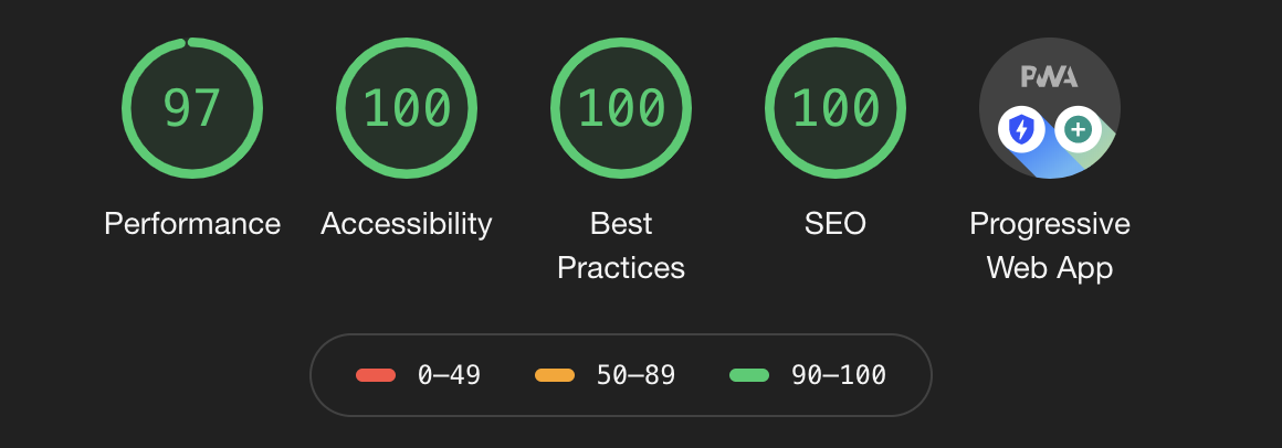 Lighthouse results of the new Space Jam site: 97 performance, 100 accessibility, 100 best practices, 100 SEO