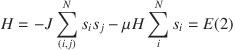 Hamiltonian of the Ising model