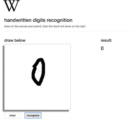 GitHub - samanyougarg/Handwritten-Digit-Recognition