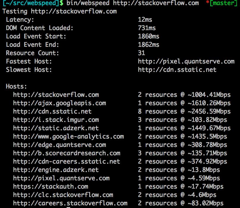 Sample webspeed usage
