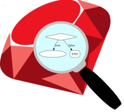 Visualize Ruby Logo