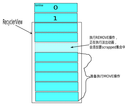 remove example