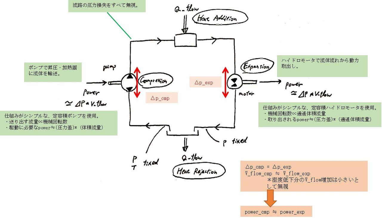 liquidOnlyPowerCycle_00
