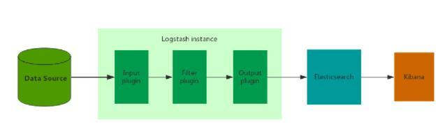 elk-simple-infra