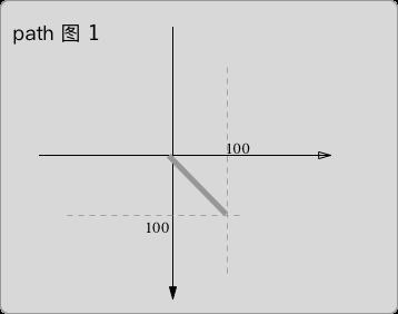 path 图1