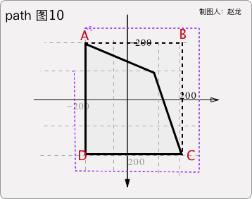 path 图10