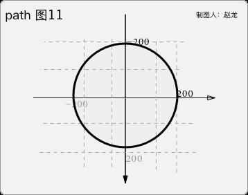 path 图11