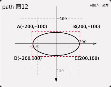 path 图12