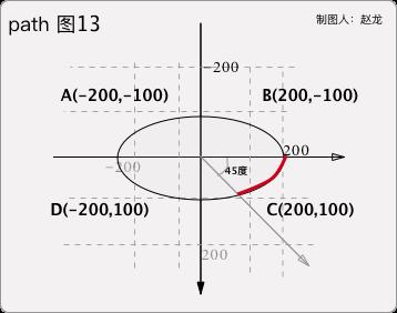 path 图13