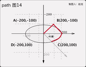 path 图14