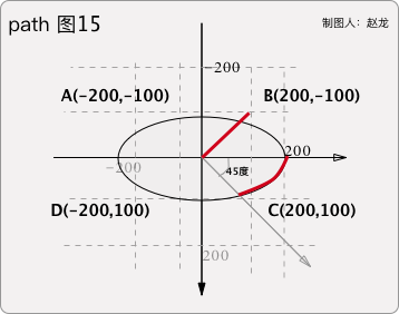 path 图15