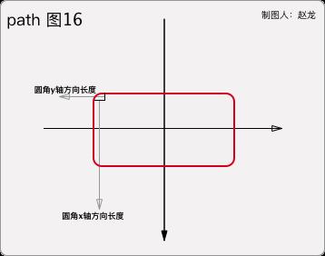path 图16