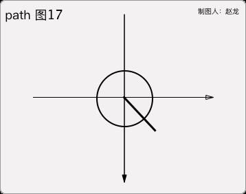 path 图17