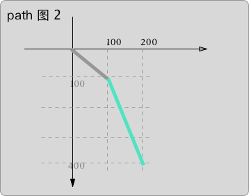 path 图2