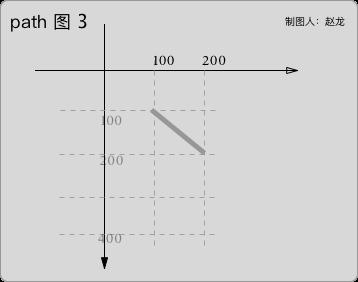 path 图3