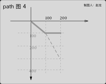path 图4