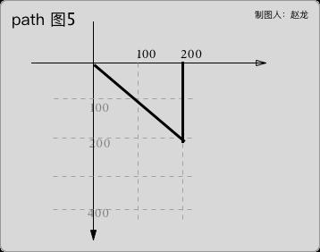 path 图5