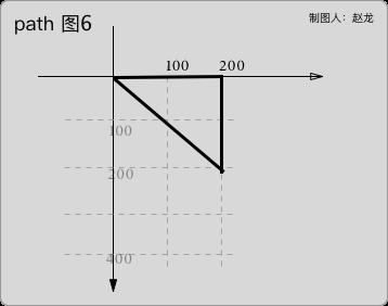 path 图6