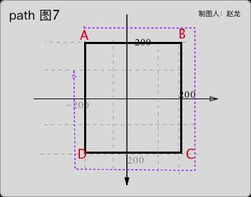 path 图7
