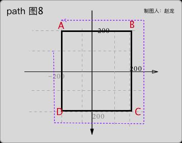 path 图8