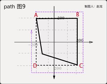 path 图9