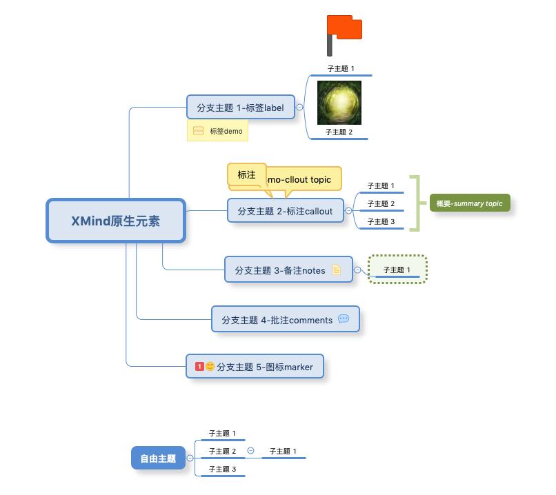 xmind_native_elements