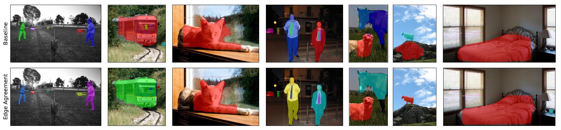 Instance Mask Visualizations