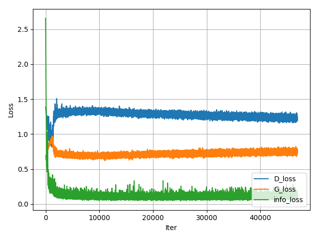 Model Zoo - pytorch-generative-model-collections PyTorch Model