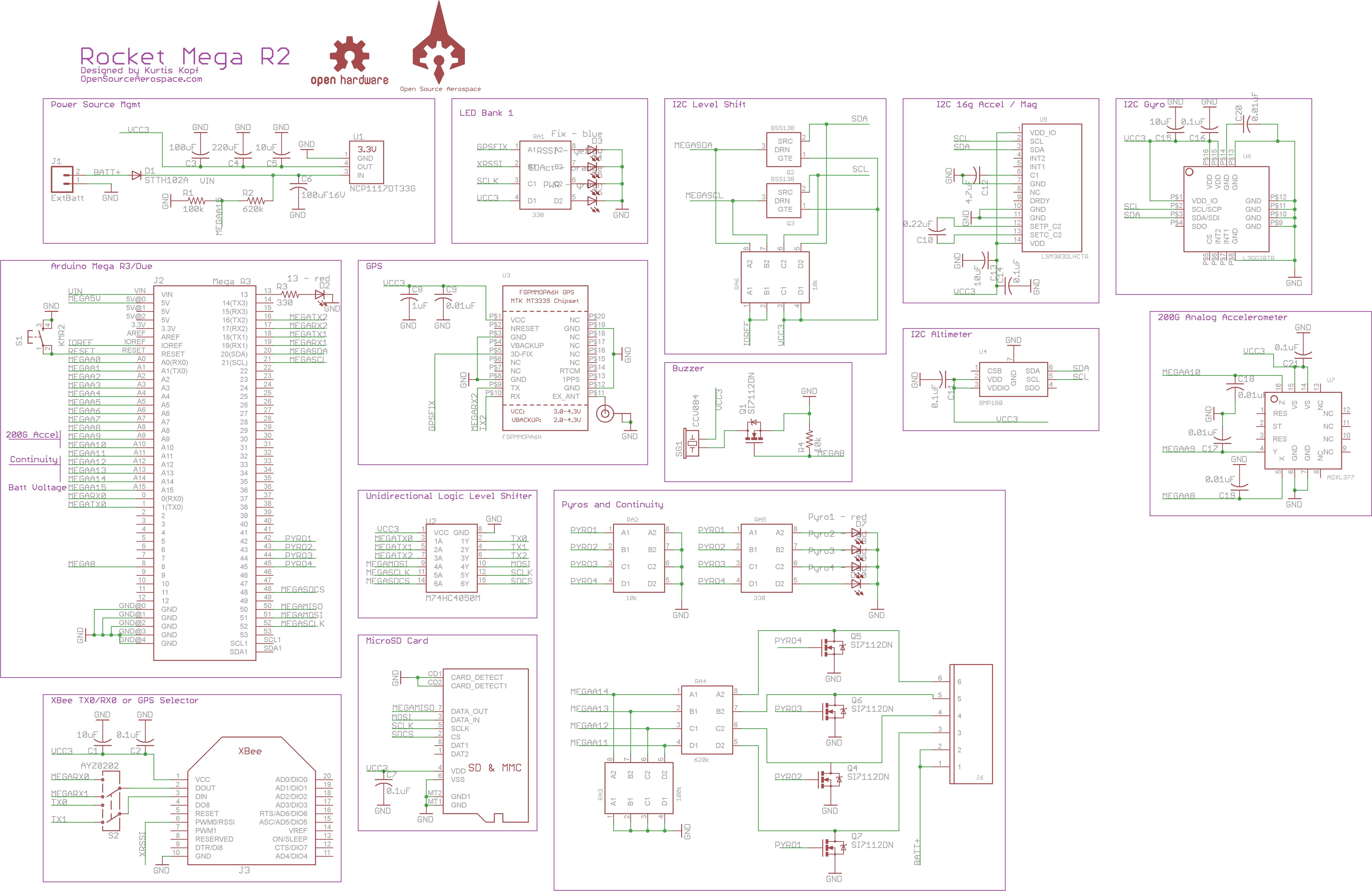update 2  initial board layout