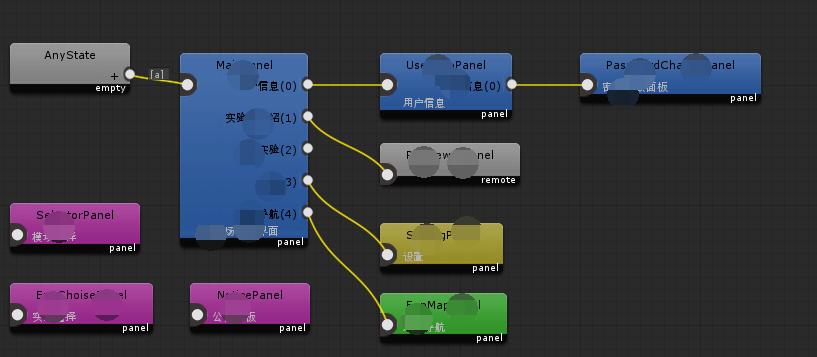 最新的图形关联子面板功能