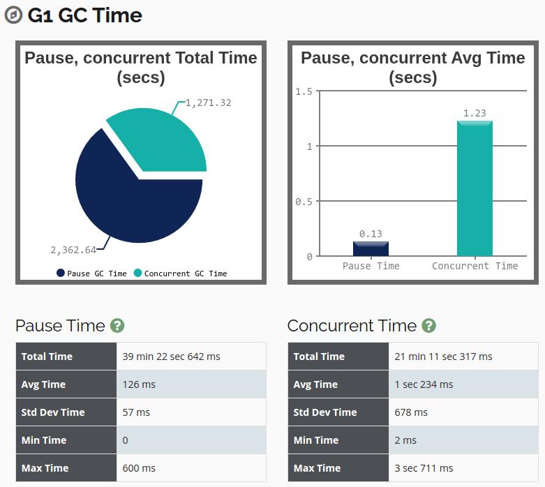 gc_time_statistics