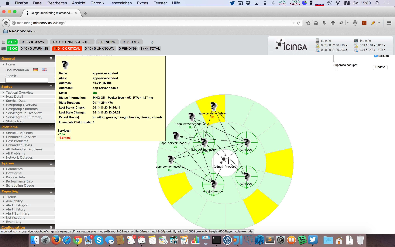 Icinga Status Map