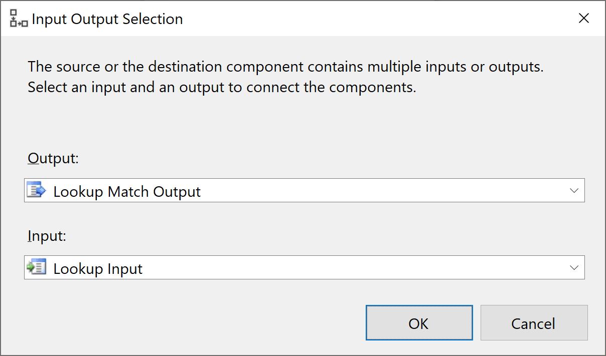 Input Output Selection dialog